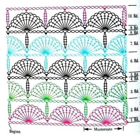 Цветной узор вязания крючком. Вязание - Узоры вязания, мотивы, схемы и описание