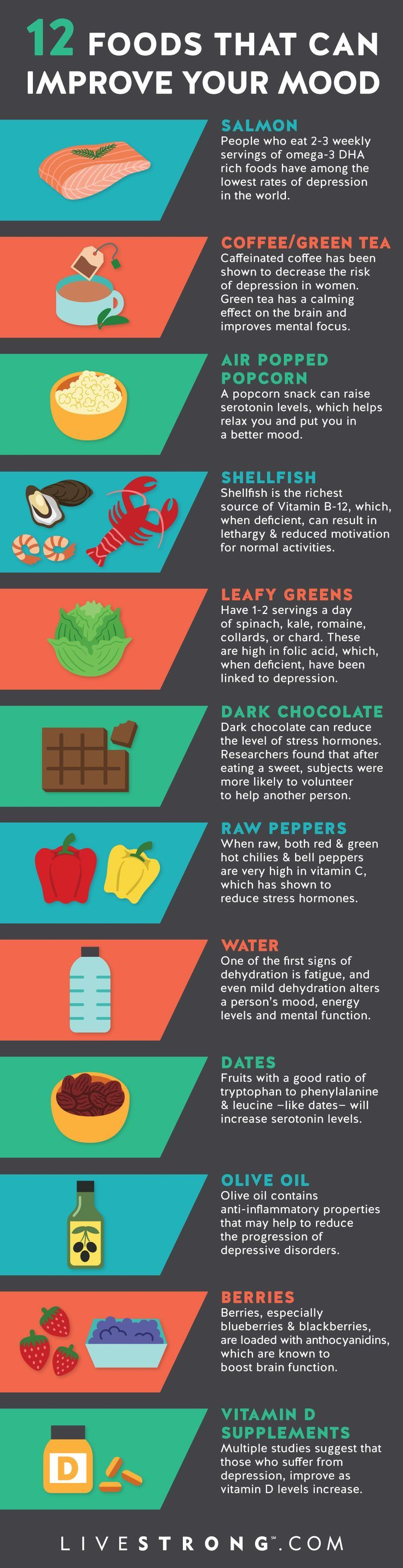 Food in general changes my mood, but this is good to know - 12 Foods That Can Improve Your Mood:
