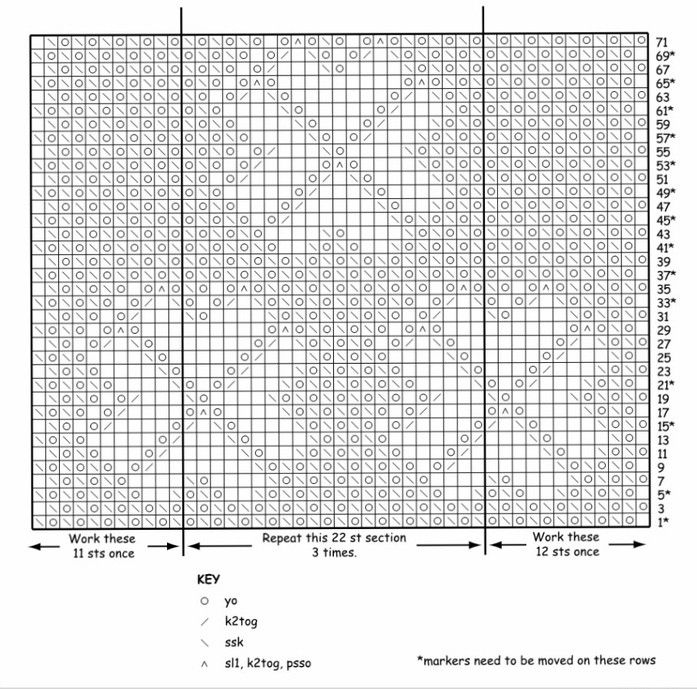 241 best images on pinterest shawl knitting charts and lace shawlslace knittingfree patternchrochetcrochetingcrochetsewing fandeluxe Choice Image