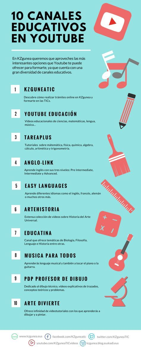 10 canales educativos en Youtube