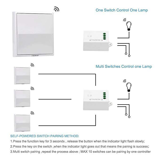 Lichtschalter Funkschalter Set 160M Reichweite Drahtloser kinetische Schalter Funk Schalter Wasserdicht Funk Wandschalter Energie Schalter mit Empf/änger keine Leitungsverlegung f/ür 50 Jahre Benutzbar