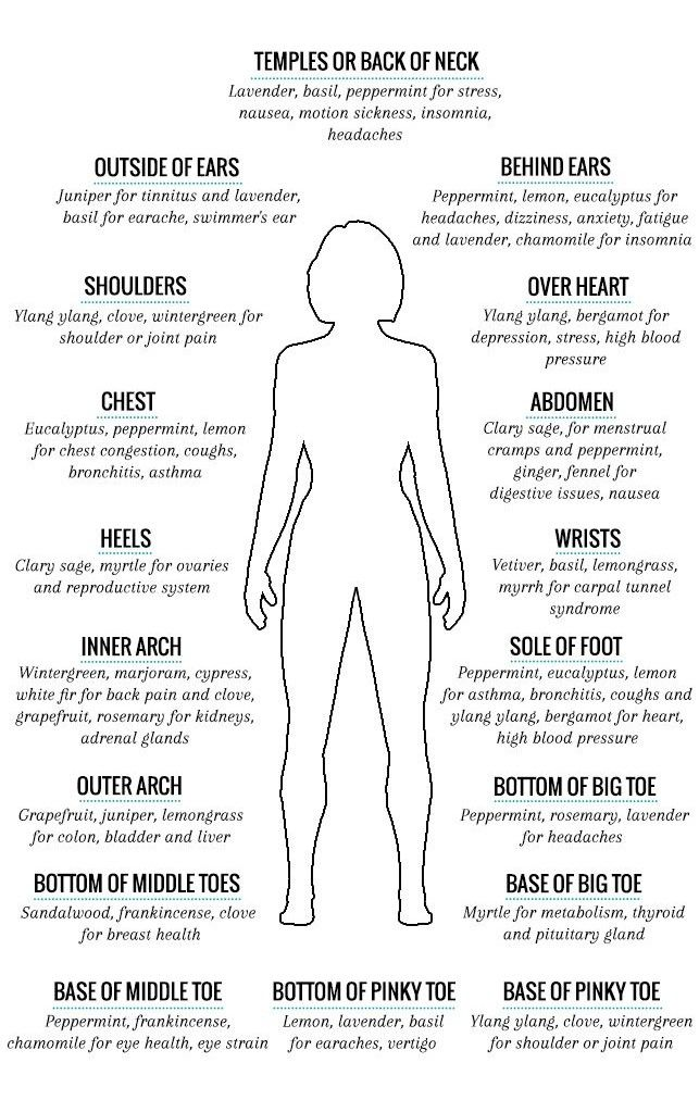 How to use essential oils head to toe