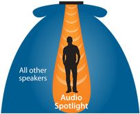 Audio Spotlight - Add sound and preserve the quiet. Targeted audio