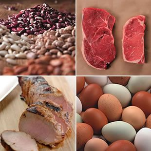 Best and Worst Proteins for the Environment