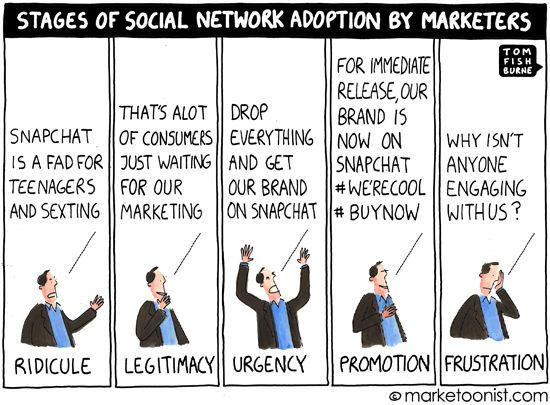 """Social Network Adoption"""