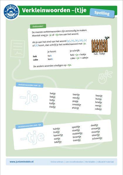 De overzichtskaart van verkleinwoorden op -je en -tje kan als geheugensteuntje helpen bij het oefenen. Op de kaart staat de regel voor woorden die de uitgang -je of -tje krijgen, zoals hekje of tuintje. Oefen de verkleinwoorden extra goed door ook de online oefeningen te maken!