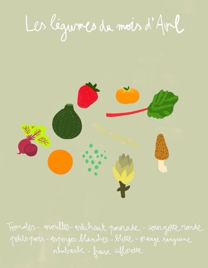 Fruits et légumes de saison avril : découvrez les fruits et légumes de saison du mois d'avril - Elle à Table