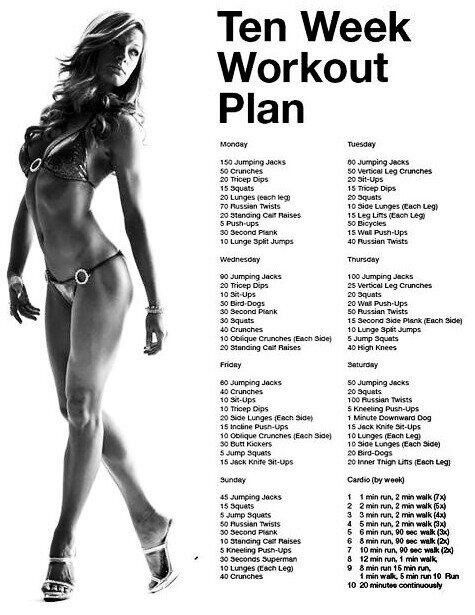 Loose weight by easy workout plan healthfitness pinterest loose weight by easy workout plan healthfitness pinterest easy workouts loose weight and workout plans ccuart Choice Image