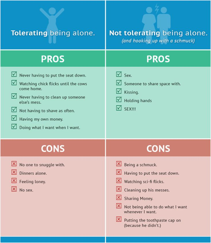 18 best dialectical behavioral therapy dbt images on pinterest new roads offers a therapeutic recovery center for young adults facing substance abuse mental illness behavioral and other psychological challenges fandeluxe Images