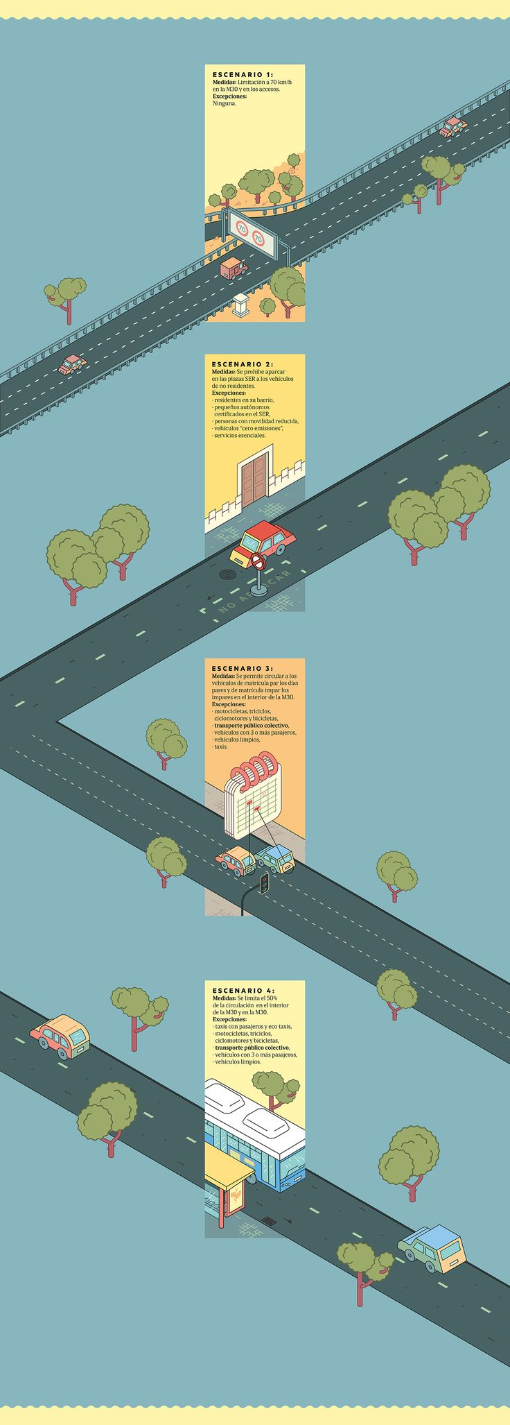 An illustrated one page infographic realised for the Madrid City Hall to promote the new Protocol of Action to reduce pollution.