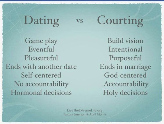 define courting and dating