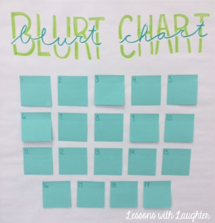 Blurt Chart - Great classroom management tool using post-it notes!