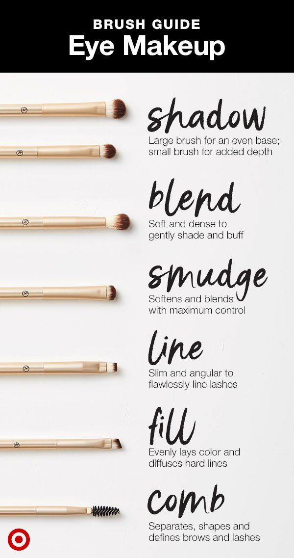 A guide for what eye brush to use when. Shop the Target-exclusive Sonia Kashuk Essential line.