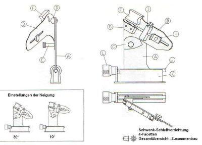 dampftraktorschmiede - Bohrer schleifen mit 4 Facetten Nr. 1
