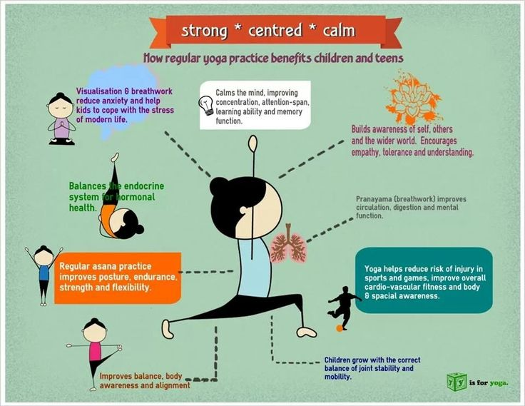 Why Yoga is good for children.