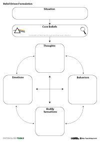 website full of downloadable stuff!!! example: Core-Belief-Driven CBT Formulation Worksheet