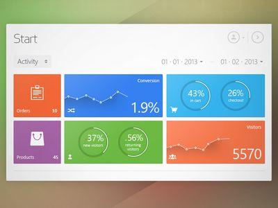 Metro Start Dashboard #dashboard #infographic