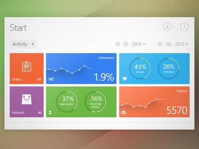 Metro Start Dashboard #dashboard #infographic