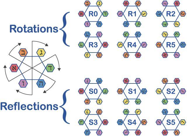 group theory in discrete mathematics pdf