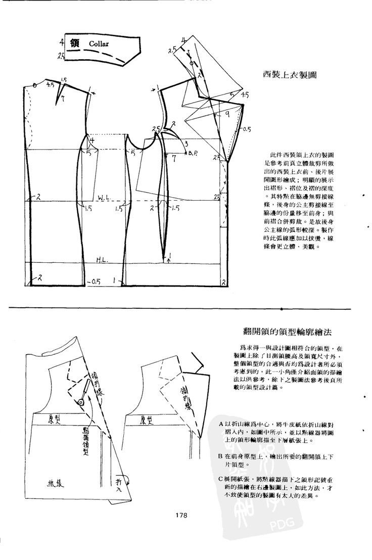 blazer. basic pattern #sewing #patternmaking