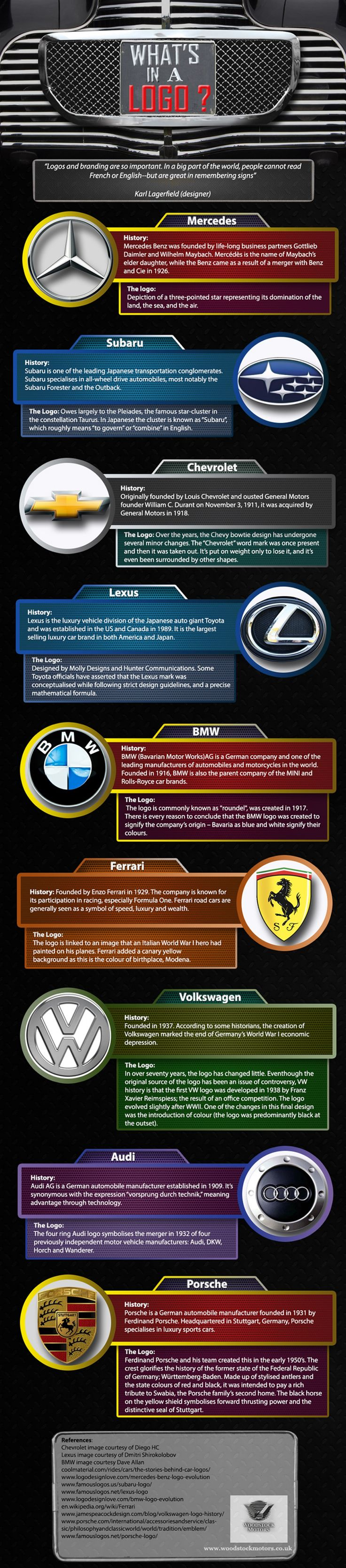 best 25 car brand symbols ideas on pinterest