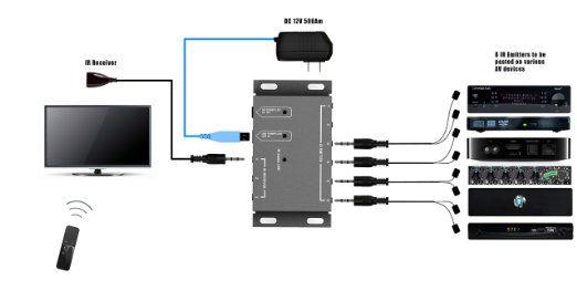 belkin wireless charger instructions
