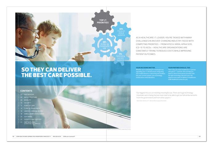2012 Business to Business Brochure Design Award Winners