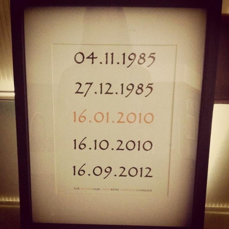 Date art.