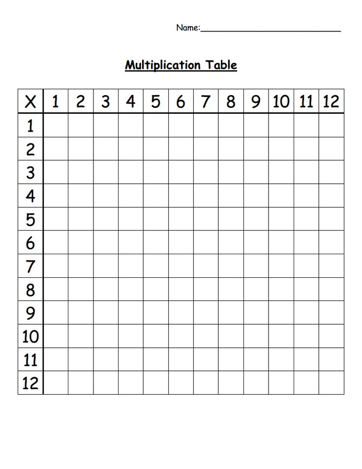6 7 8 9 times tables sheets 6 7 8 and 9 multiplication for Multiplication table 6 7 8