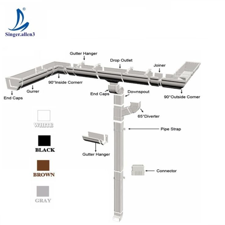Roof Rain Gutter Pvc Malaysia Colored Vinyl Gutters And