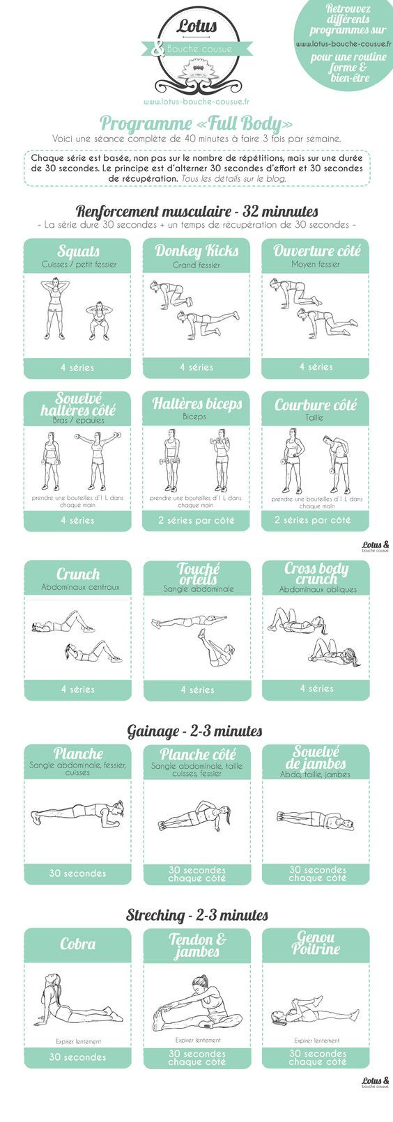 Programme fitness « Full Body » à la maison. Un programme complet, pour débutantes et intermédiaires, qui travaille tout le corps. Le principe de ce programme repose, non pas sur le nombre de répétitions, mais sur la cadence de 30 secondes par série. #motivation #fitfrenchies #fitness #fitfam #tbc #eatclean #traindirty #fitnessgirl: