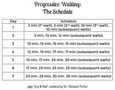ferber method waiting time chart - Google Search