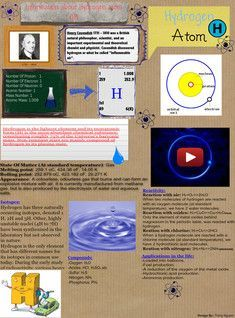 A hydrogen atom is an atom of the chemical element hydrogen. The electrically neutral atom contains a single positively charged proton and a single negatively charged electron bound to the nucleus by the Coulomb force. Atomic hydrogen constitutes about 75% of the elemental (baryonic) mass of the universe. #Glogster #HydrogenAtom