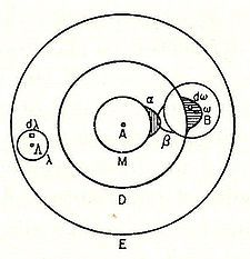 Ludwig Boltzmann - Wikipedia, the free encyclopedia