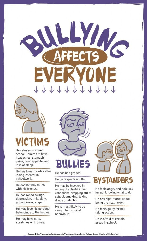bullying and how it affects the Types of bullying include cyber, physical, social and verbal/emotional the  impact of bullying looking after yourself if you are being bullied.