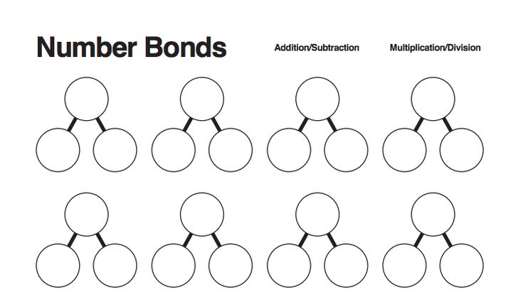 Awesome free blank number bond worksheet. (Hint- Print out ...