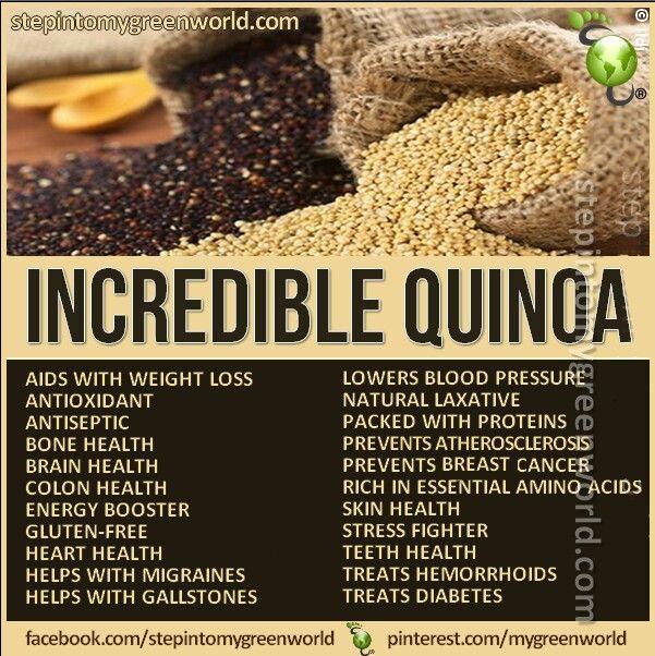Quinoa Benefits
