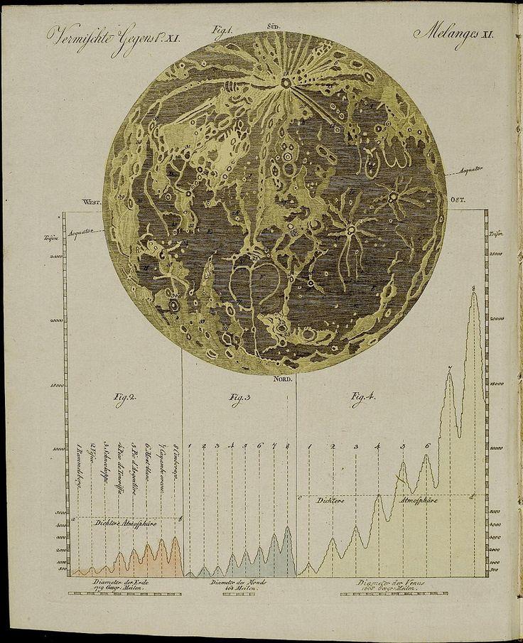https://flic.kr/p/6iFgAD | Moon map…