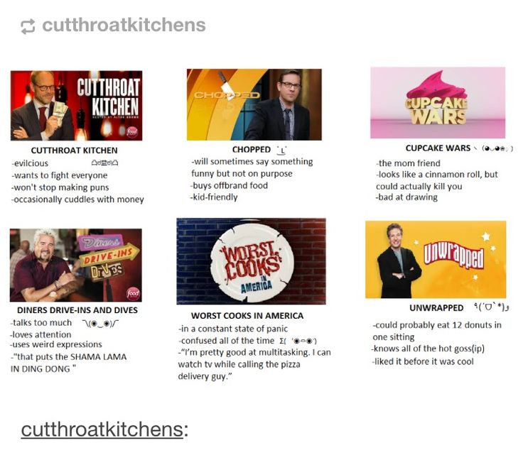 I'm Worst Cooks with a dash of Cutthroat Kitchen