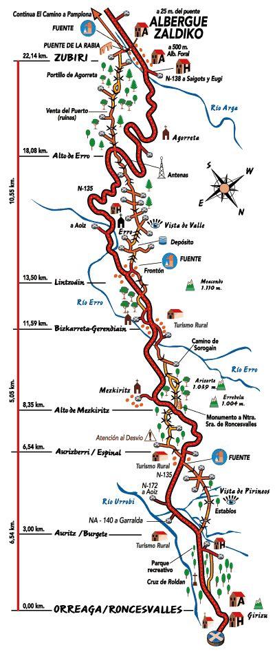 1a etapa: Roncesvalles-Zubiri (22,14 km)