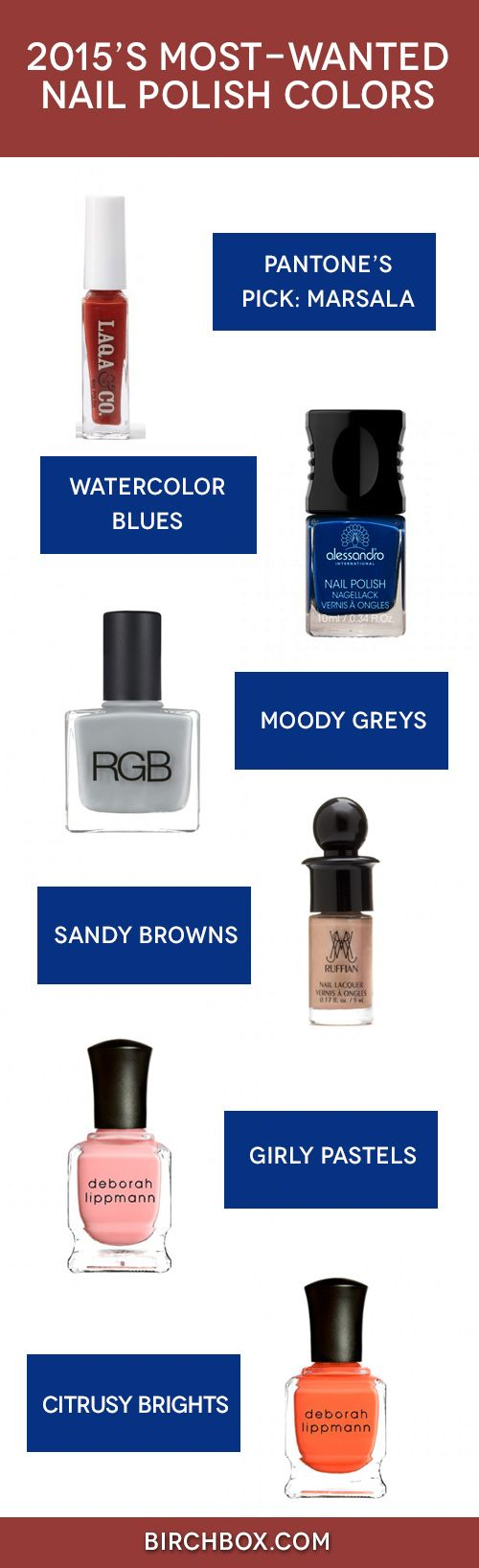 The polishes to take with you into the new year.  I'm trying the blue.