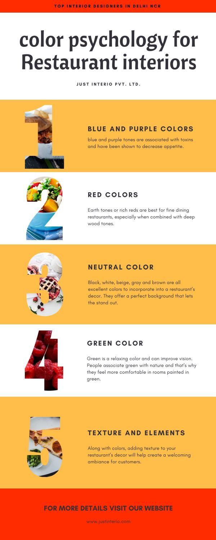 Color Psychology For Restaurant Interiors Just Interio Color Psychology Color Psychology Interior Design Restaurant Interior
