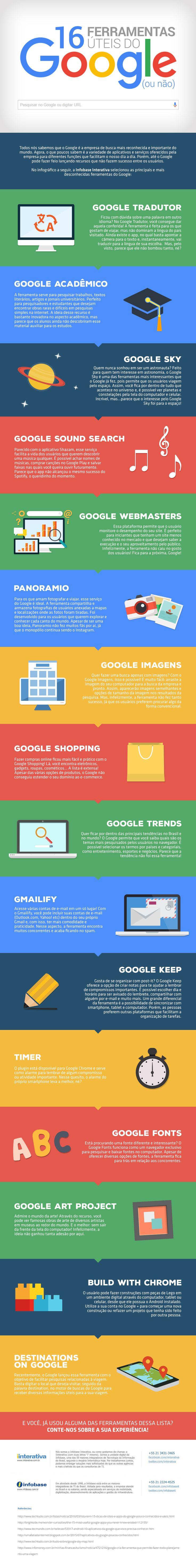 infográfico – 16 ferramentas úteis do Google (ou não)