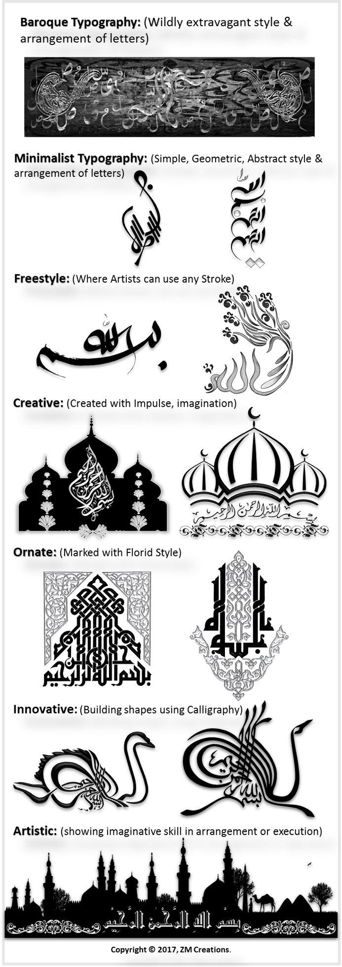 Modern, Contemporary Arabic Calligraphy Styles – Bismillah: Islamic Graphics