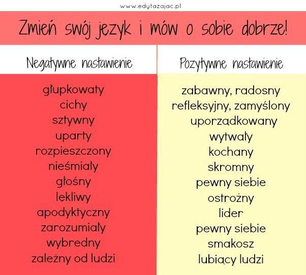 Psychologia w życiu | Zmień swój język i mów o sobie dobrze!