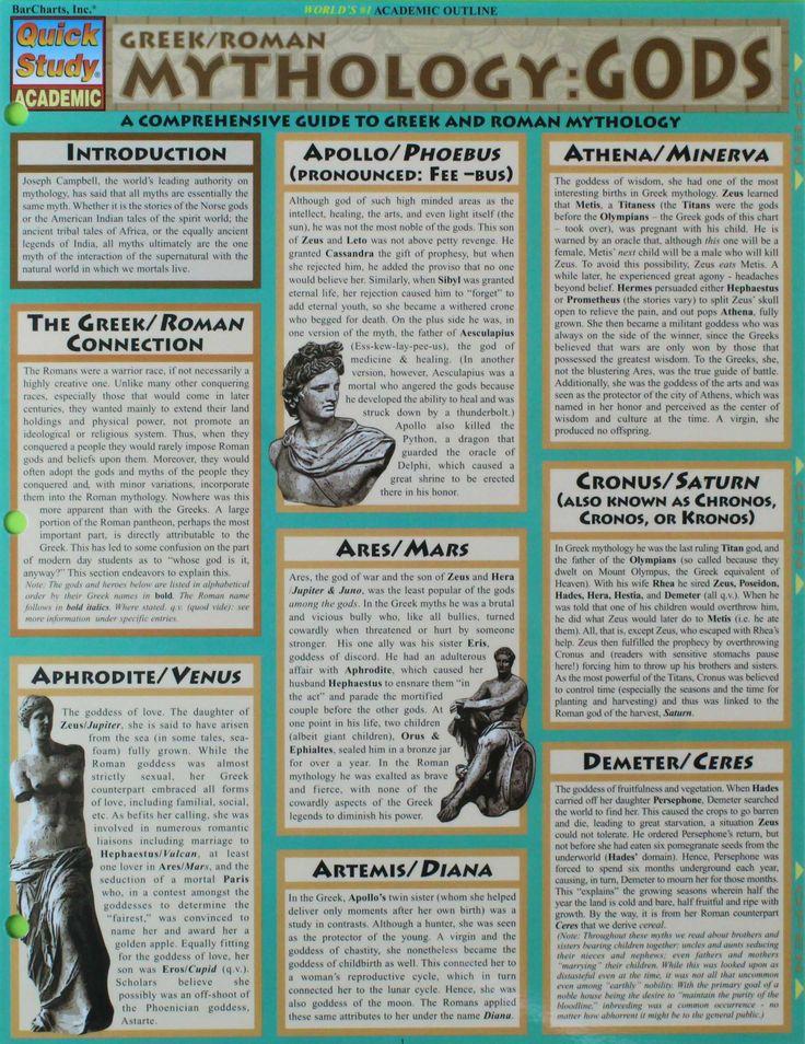 Greek/Roman Mythology: Gods study aid. Commonly used for HUM 101 at Central Washington University. www.wildcatshop.net