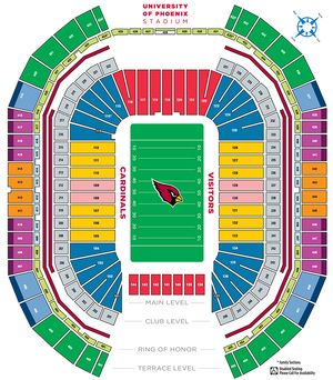 Find Your Seats at University of Phoenix Stadium: University of Phoenix Stadium Seating Chart