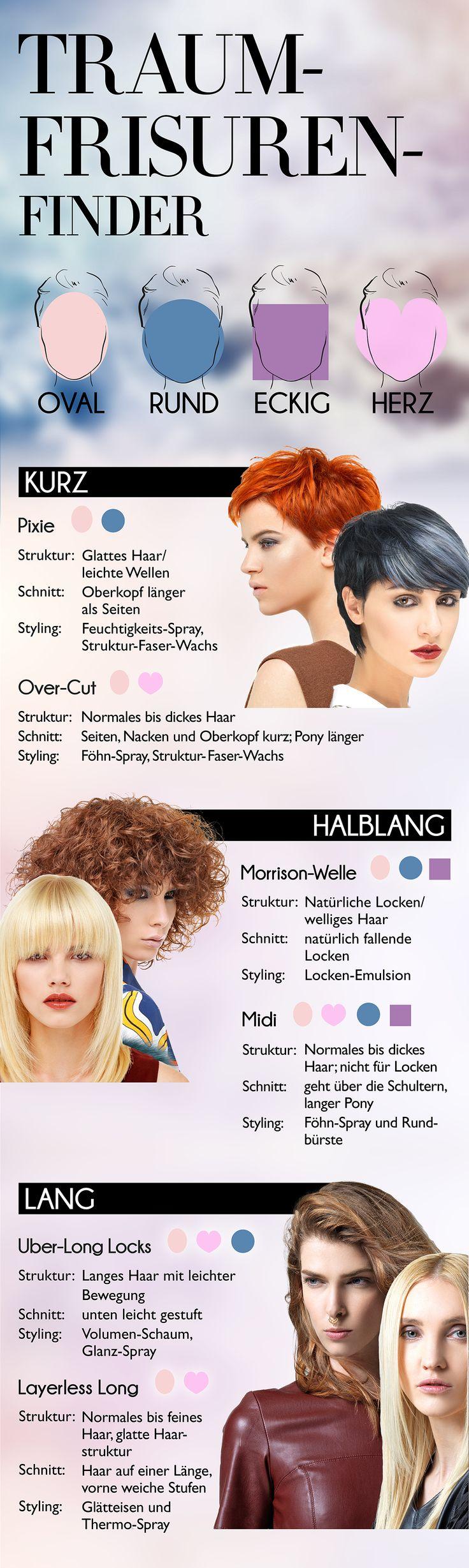 Ihr sucht eure Traumfrisur. In unserem Frisuren-Finder zeigen wir euch, welche Frisur zu eurer Kopfform passt – von langen Locken bis kurzem Pixie.