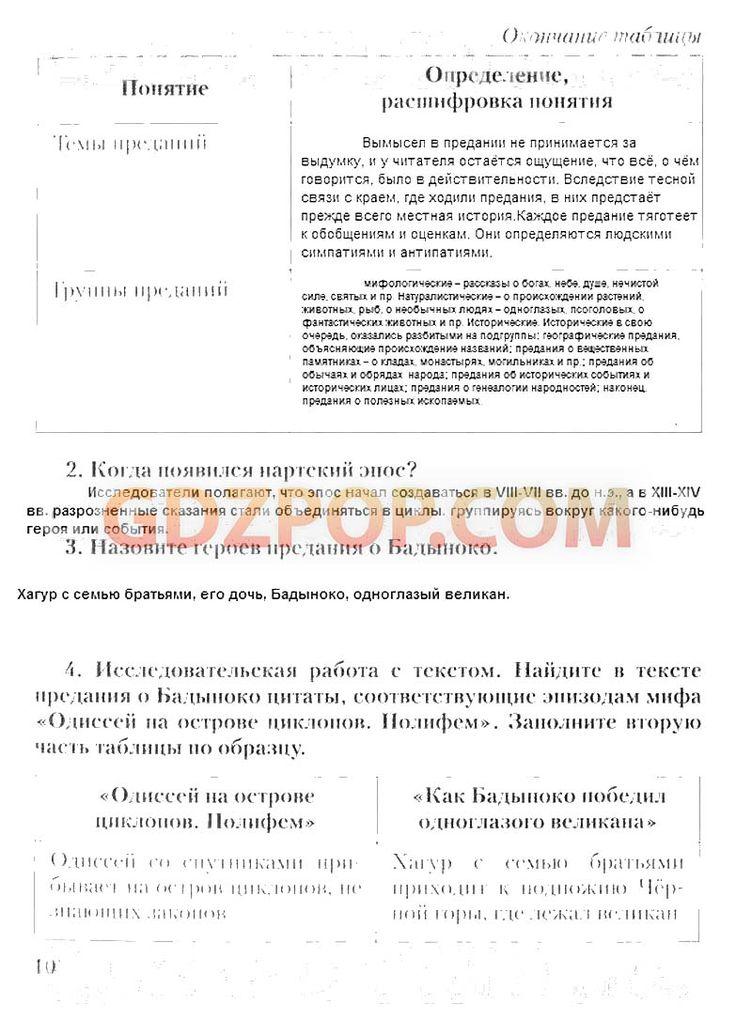 Гдз по русскому языку 6 класс бунеев бунеева комиссарова текучева читать