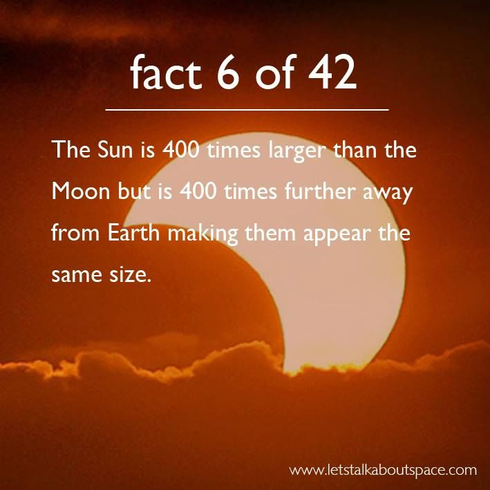 The sun is 400 times larger than the Moon but is 400 times further away from Earth making them appear the same size.